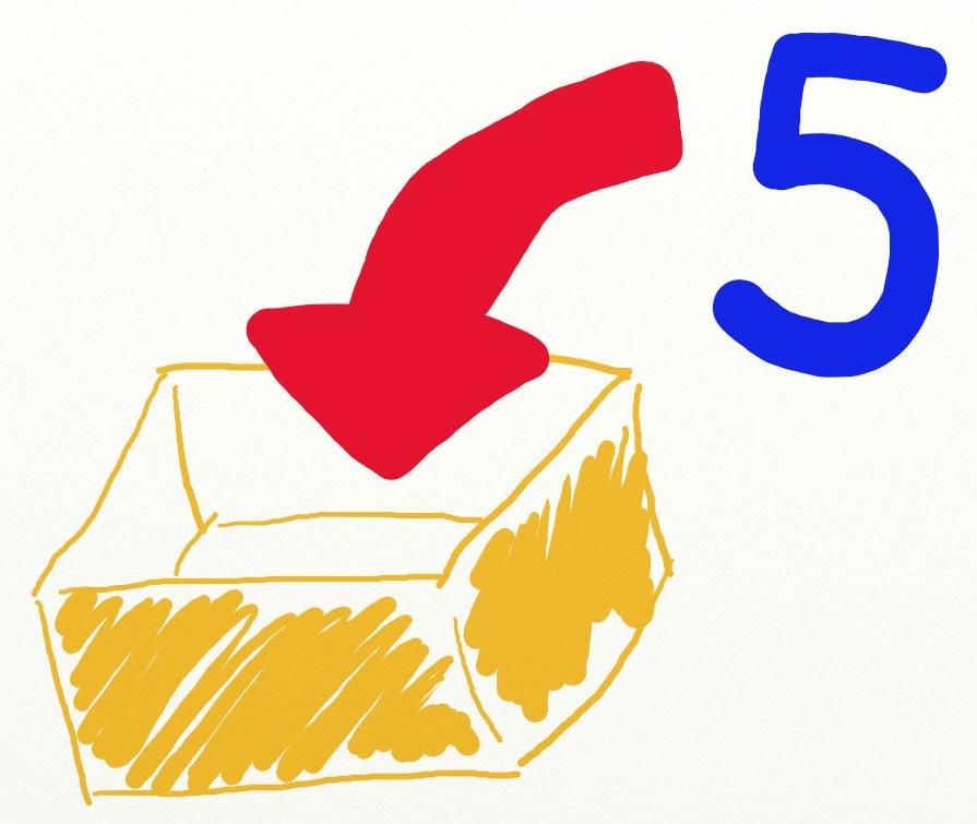 変数という箱に5を入れる時のイメージ